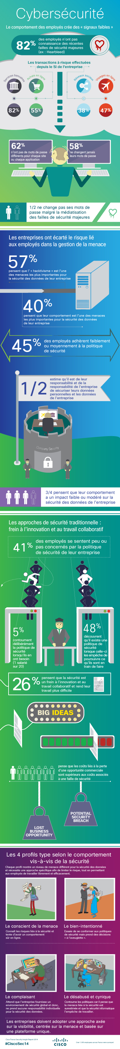 Cisco_Infographic_Story_UPDATE_FR
