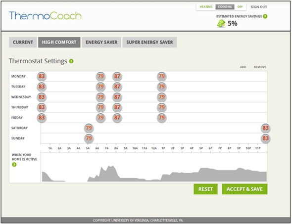 thermcoach1